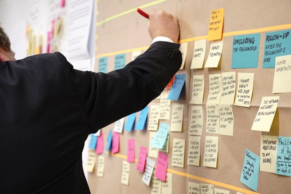 CRM-implementatie stappenplan