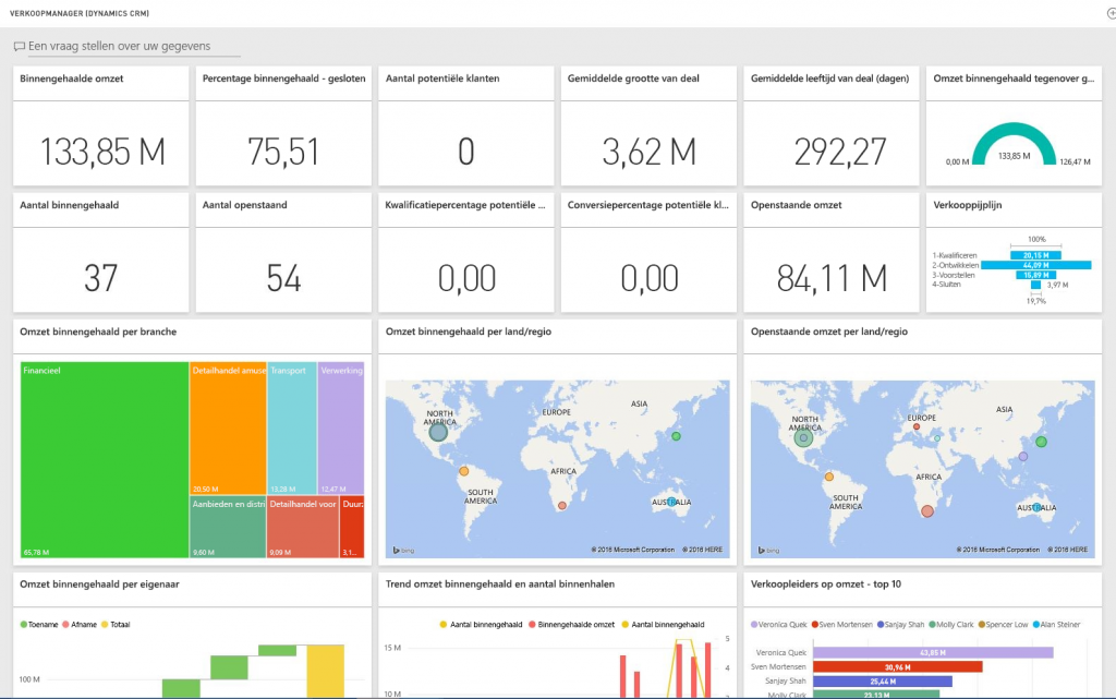 Power BI Dashboard Dynamics 365